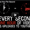 Youtube One Hour Every Second